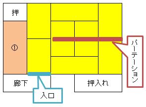 格安で10畳の部屋を二つに分けるリフォームDIY~その2