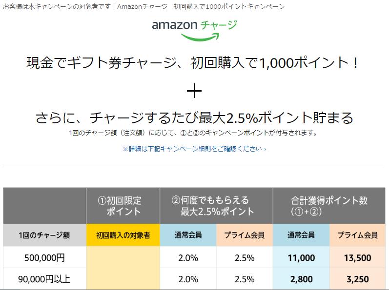 nanacoでAmazonチャージして初回購入特典の1000ポイントを貰い、ついでにTポイントもゲット